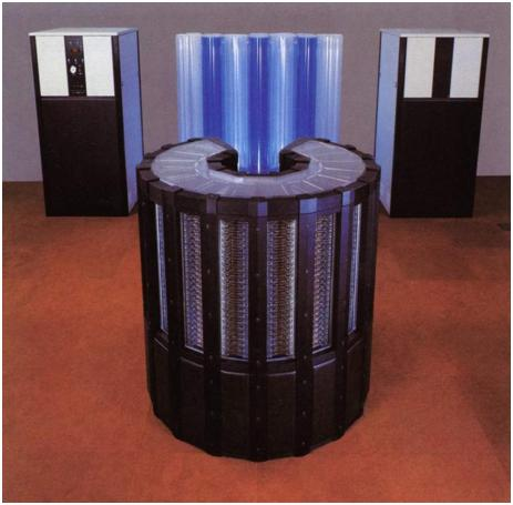 cray2 Top 10 Super Computers in the World