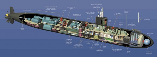 10a 550x200 Top 10 Deadliest Submarines