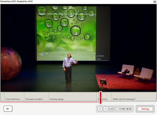 Top 10 TED Talks