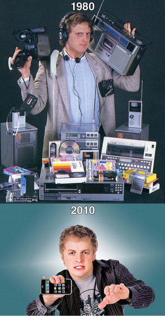 evolution of technology Evolution of Technology in One Picture