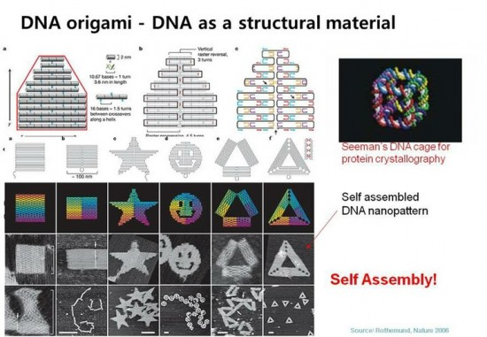 DNA Origami 550x381 10 Tech Concepts that Took a Giant Leap in 2010