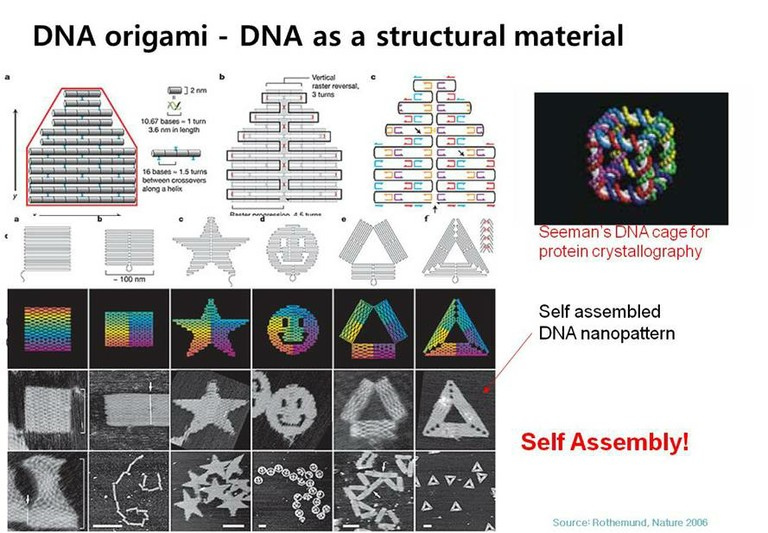 dna origami pdf 28 images dna origami template dna