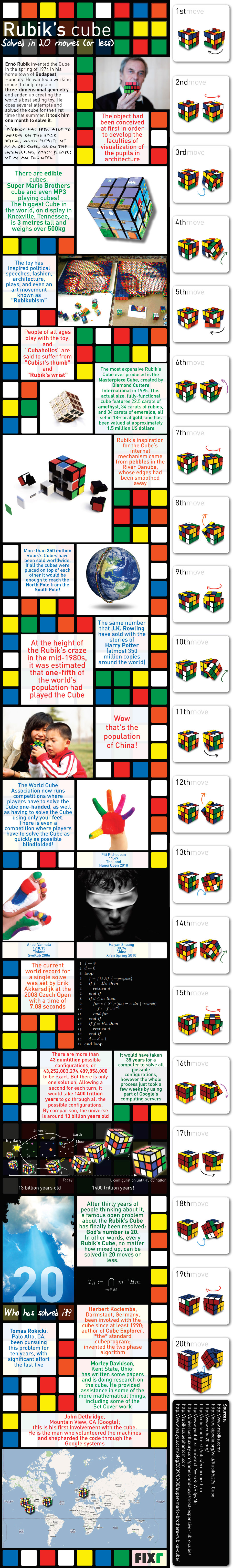 rubik-cube-solved-in-20-movements-or-less