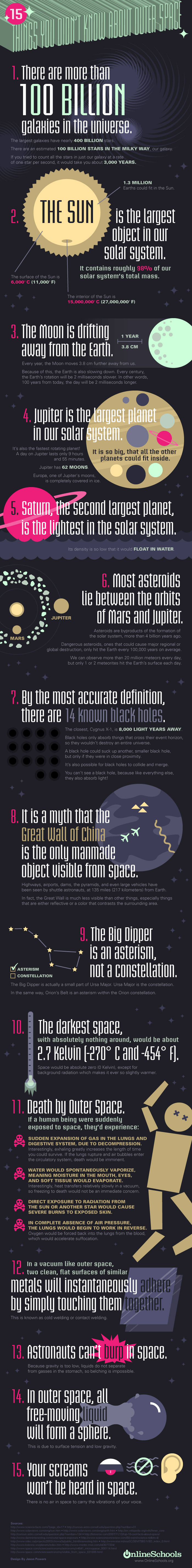 outer space 15 Amazing Facts About Outer Space