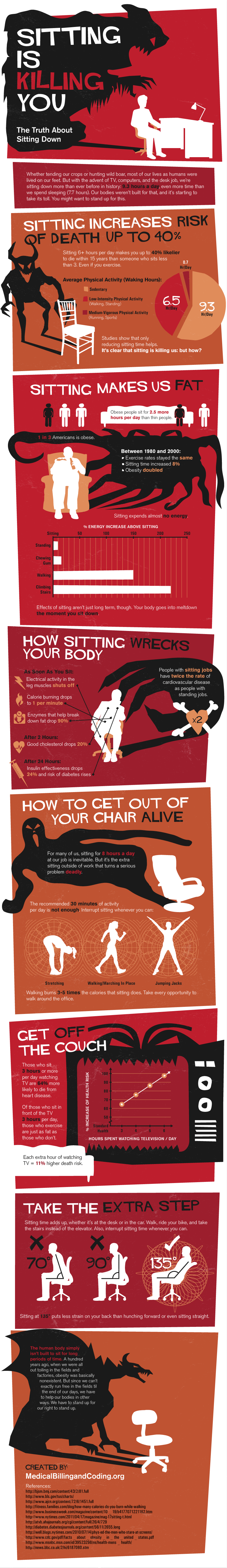 facts about Sitting Facts About Sitting And its Effects On Your Body