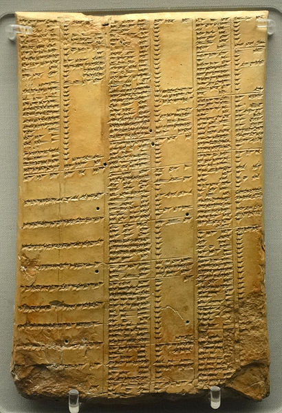 The Royal Library of Ashurbanipal Top Ten Most Important Historical Finds