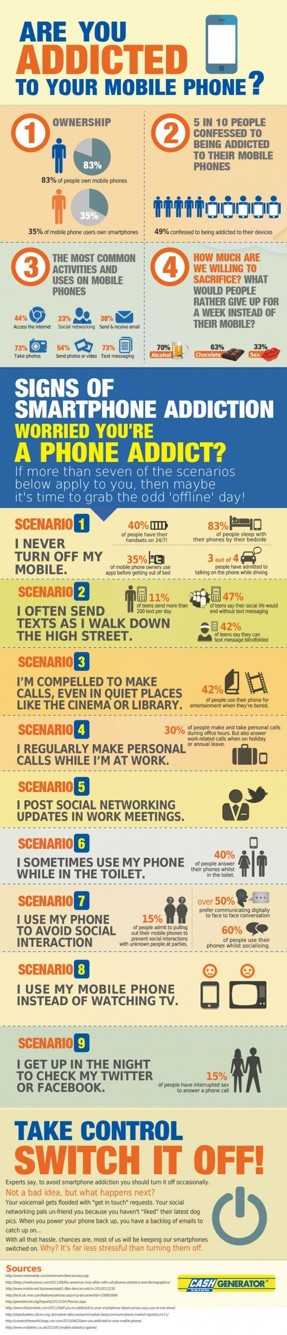 Are You Phone Addicted? Check Here