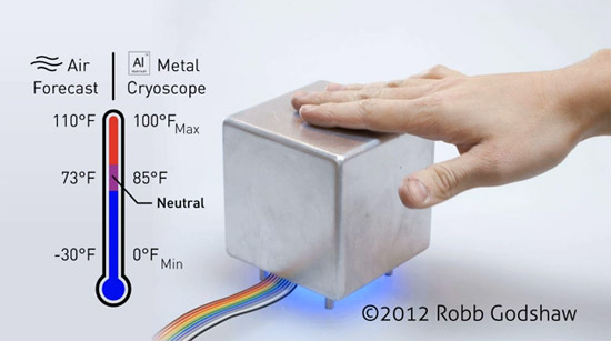 cryoscope-thumb-550xauto-82785