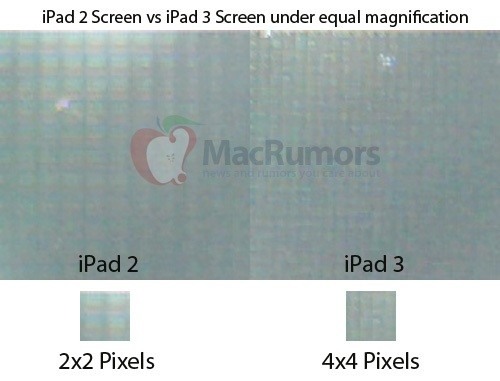 ipad2ipad3pixels iPad 3     Coming to your desks!