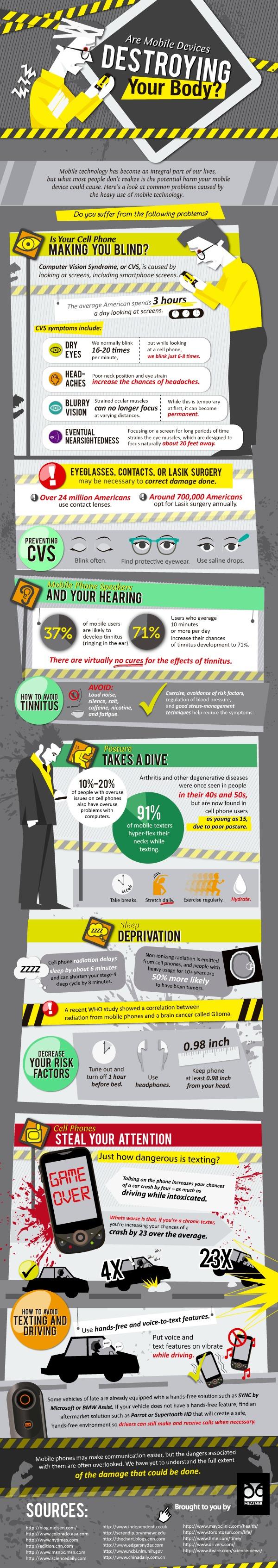 Hazards Of Mobile Phones