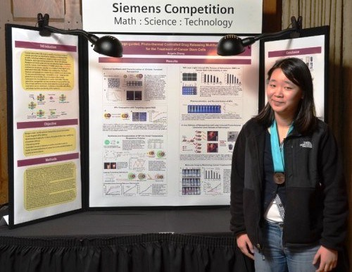 m223184433 Anti Cancer Nano Particles Built By A 17 Years Old Girl Makes Her Win $100,000