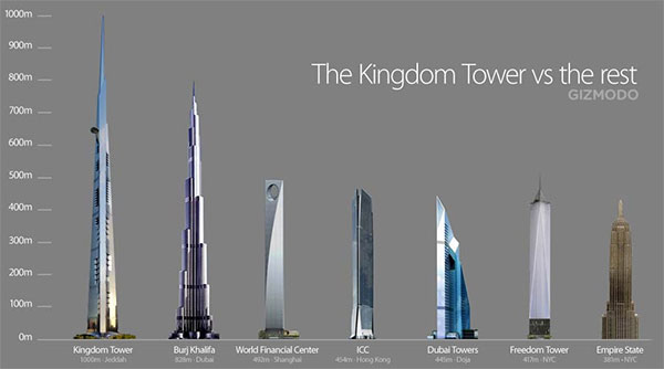 the-kingdom-tower
