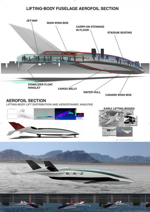 redesigning commercial aircraft by shabtai hirshberg10 600x846 A Concept For Future Aircraft