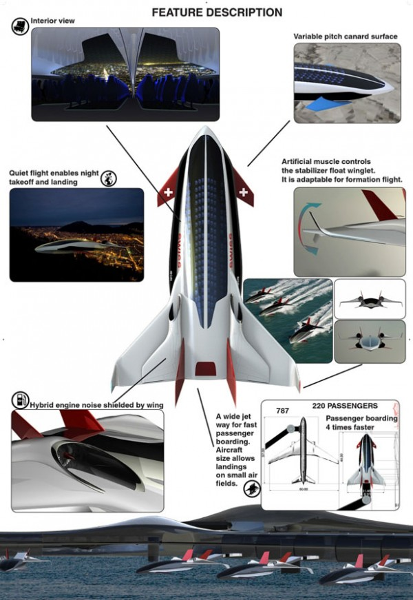 redesigning commercial aircraft by shabtai hirshberg9 600x871 A Concept For Future Aircraft