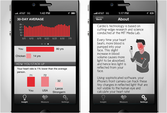 cardiio app 2 CARDIIO   A New App that Monitors the Heart Without Even Touching You