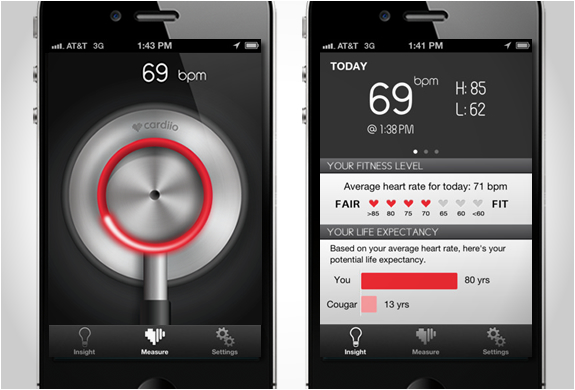 cardiio app CARDIIO   A New App that Monitors the Heart Without Even Touching You