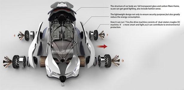 michelin-dolphin-concept-car3