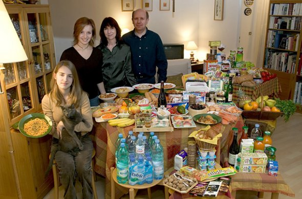 00175442 A Week of Groceries In Different Countries [Pictures]