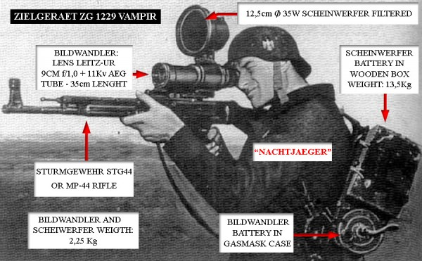 5. The Zielgerät 1229