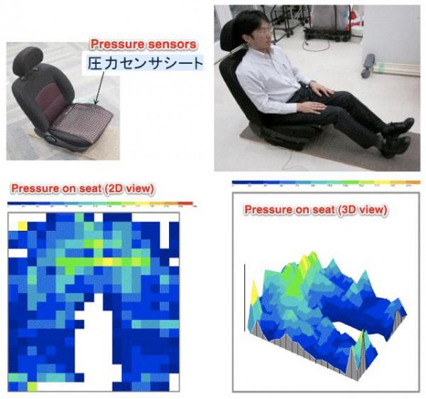 6. Anti-Theft Car Seat