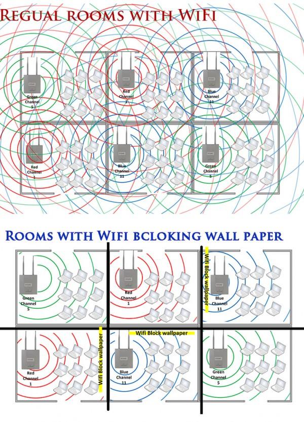 8. Anti-Wi-Fi Wallpaper