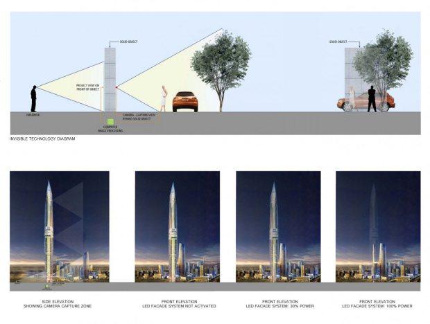 cheongna-city-infinity-tower_dia-invisibible-diagram_gds