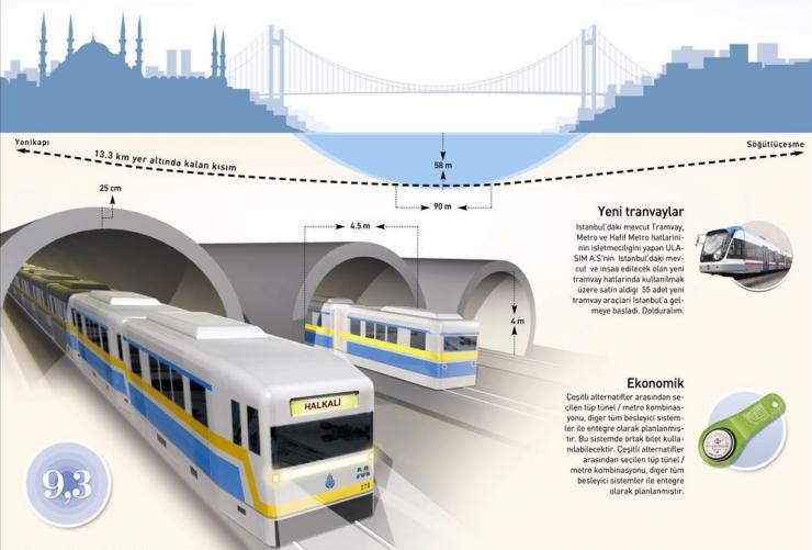 marmaray-railway-underwater_0