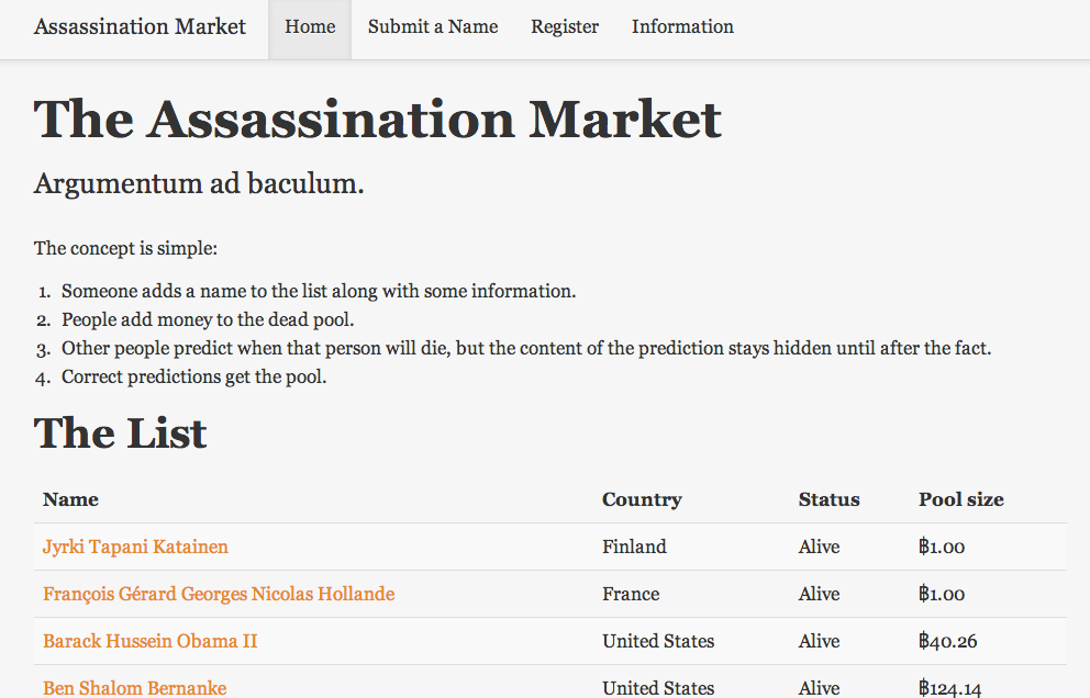 Real Life Blood For Cyber Space Currency The Digital Assassination