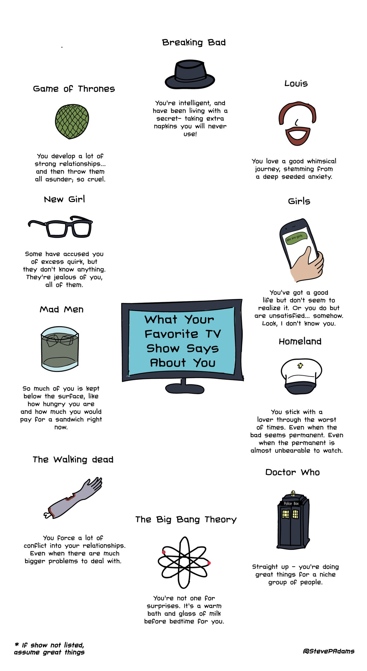 What Your Favorite TV Show Says About Your Personality