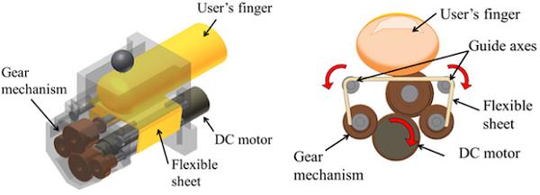 fingertip hapatic mechanism