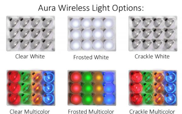 aura 4