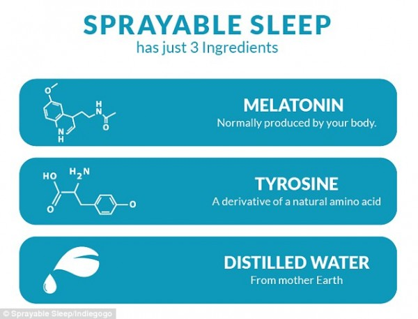 sprayable sleep 1