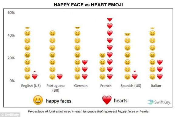 emoji study 3