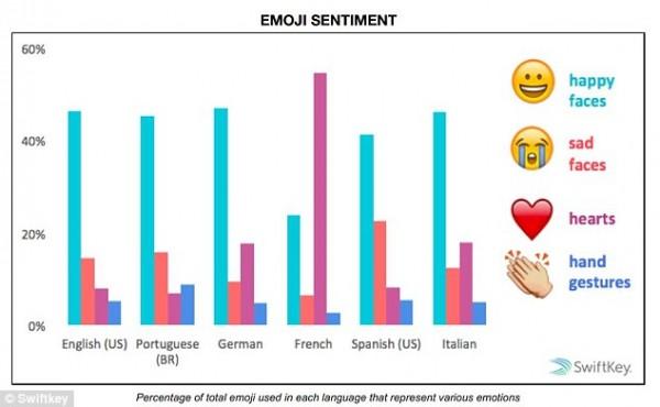 emoji study 6