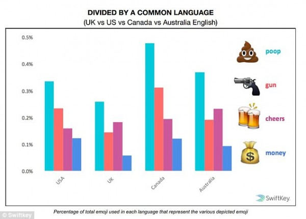 emoji study 9