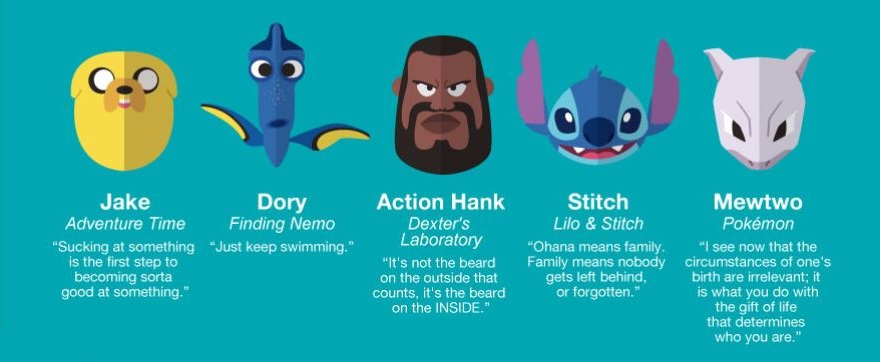 The Incredibles Quotes Extraordinary 48 Cartoon Characters Offer Motivational Quotes In Their Show To