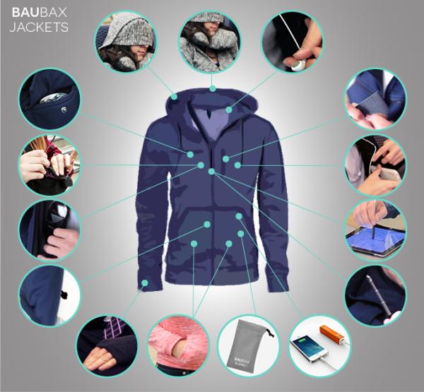 baubax jacket 5