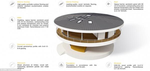 sunhouse 4