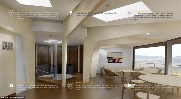 sunhouse 5