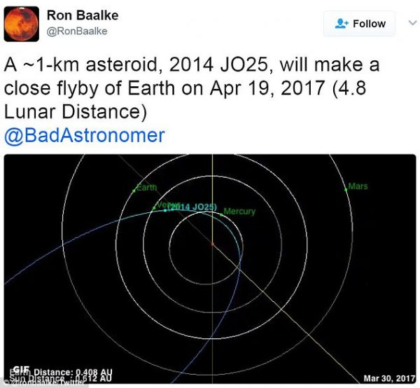 asteroid heading towards earth in 2017 - photo #32
