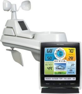 AcuRite Home Station