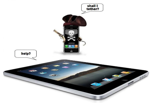 apple iphone tether ipad