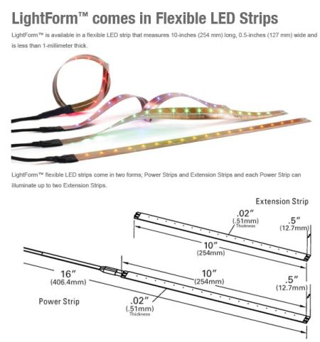 5221607c7eb0f031f5cf7b4f01997fdf World's First Flexible LED Lighting Film