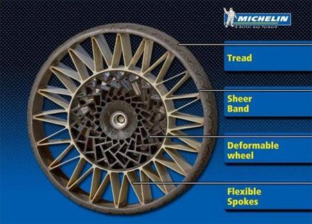 9e578086a7ec2becf57e38ce38e617cd Michelin Introduces Innovative Future Wheels
